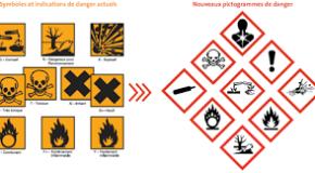 Produits dangereux les nouveaux pictogrammes